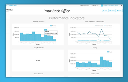 Your Back Office Preview Benefits